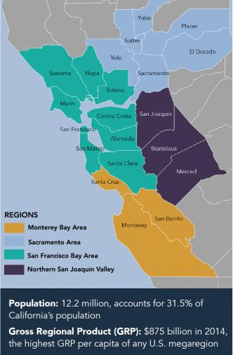 The Northern California Megaregion Bay Area Council