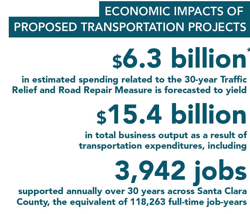 economic-impacts
