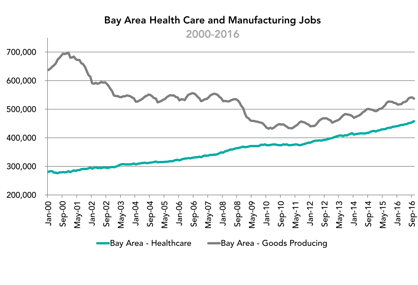 ba-health-jobs
